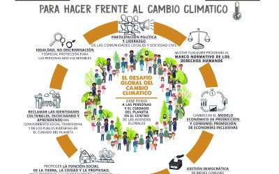 The GPR2C joins the global mobilization calling for climate action during COP25