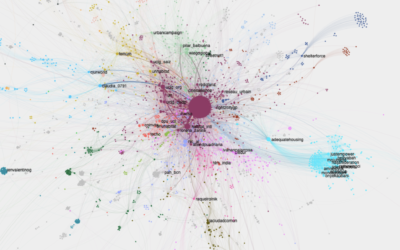 Meet the global Right to the City network