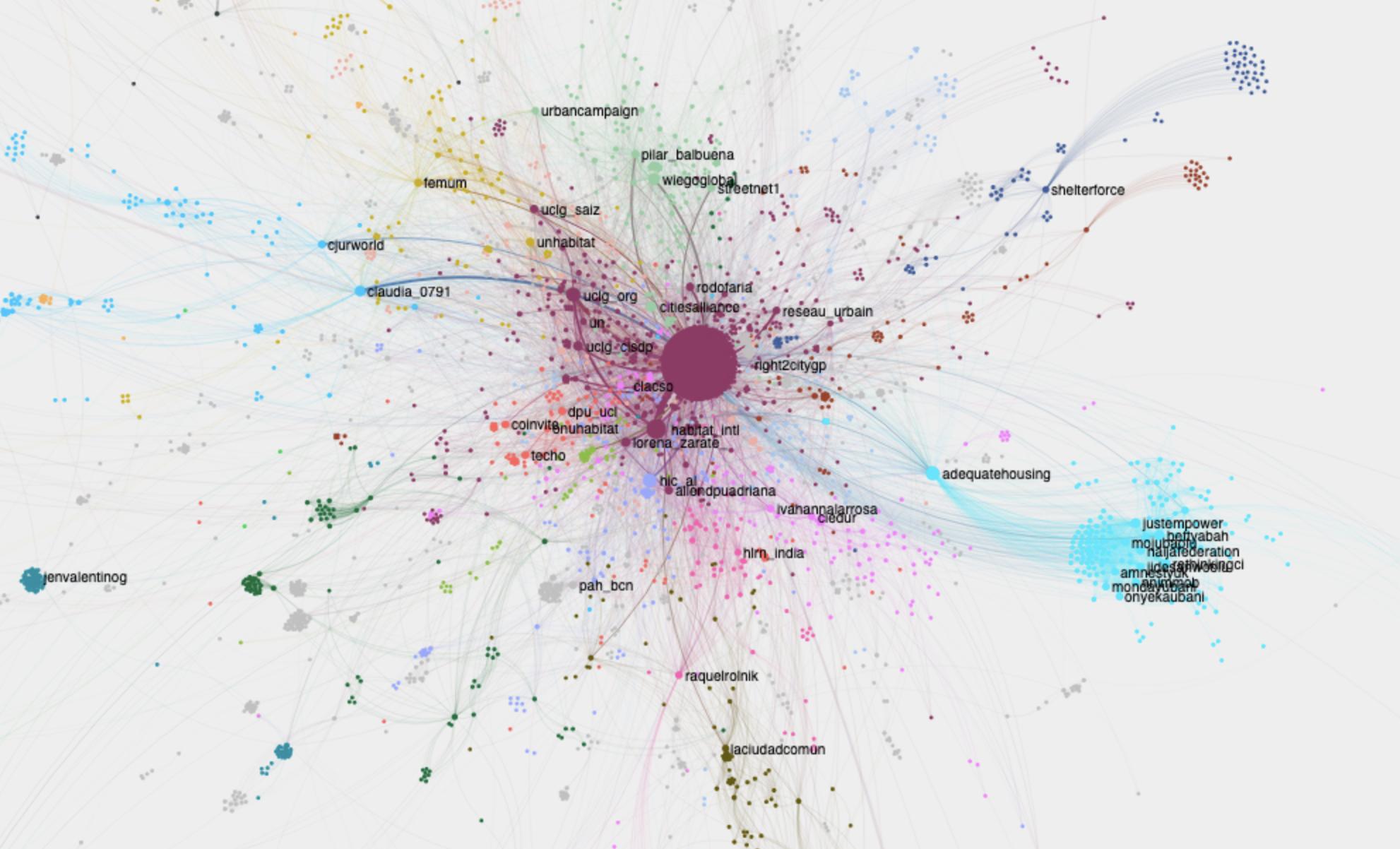 Graphic visualization_Pantheon Work